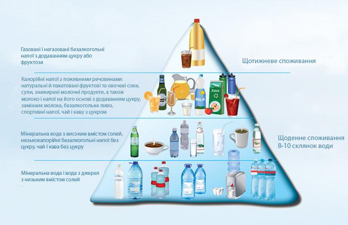 pyramid_new